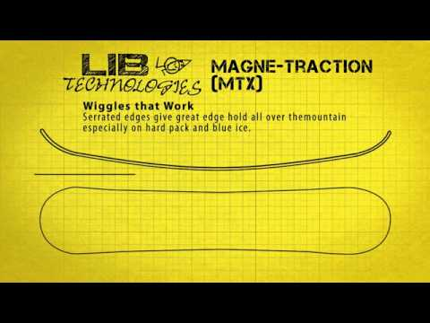 libtech-magnetraction